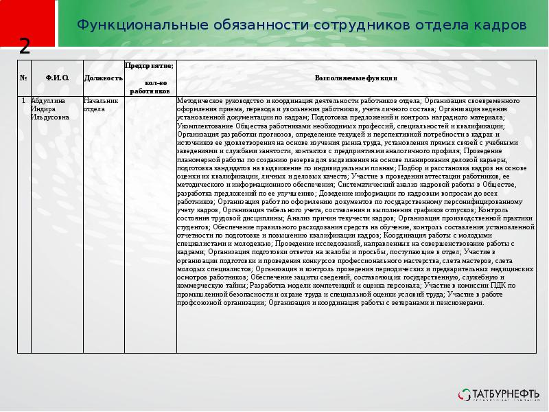должностная инструкция специалист по персоналу профстандарт