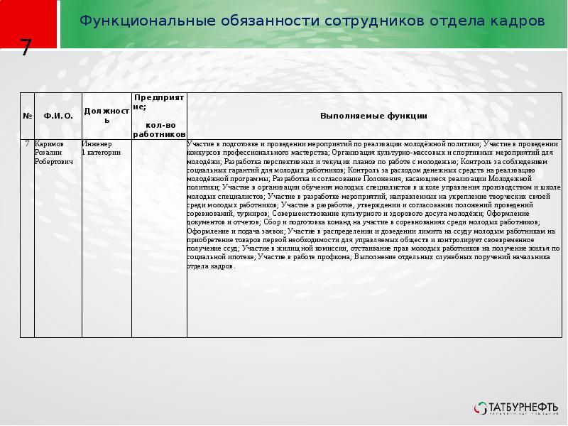 обязанности сотрудников отдела кадров