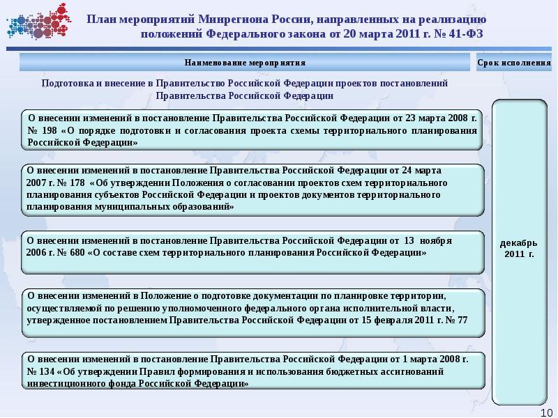 Срок утверждения схем территориального планирования