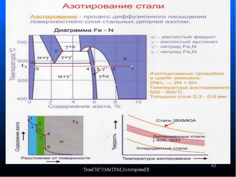 Металловедения и термической обработки шпаргалка