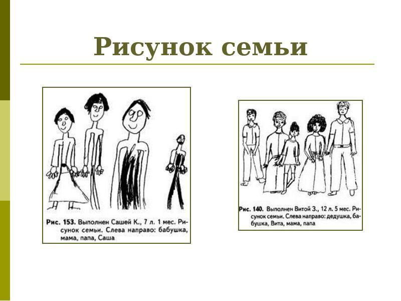 Рисунок семьи по психологии расшифровка