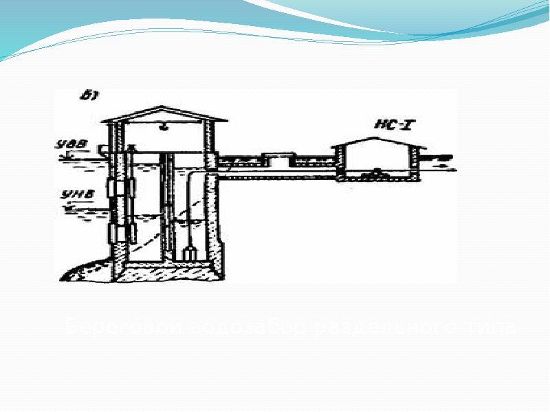 Береговые водозаборные сооружения