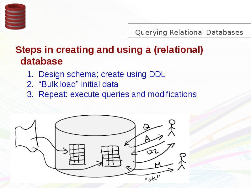 intro to database Database management systems, r ramakrishnan 1 introduction to database systems module 1, lecture 1 instructor: raghu ramakrishnan raghu@cswiscedu.
