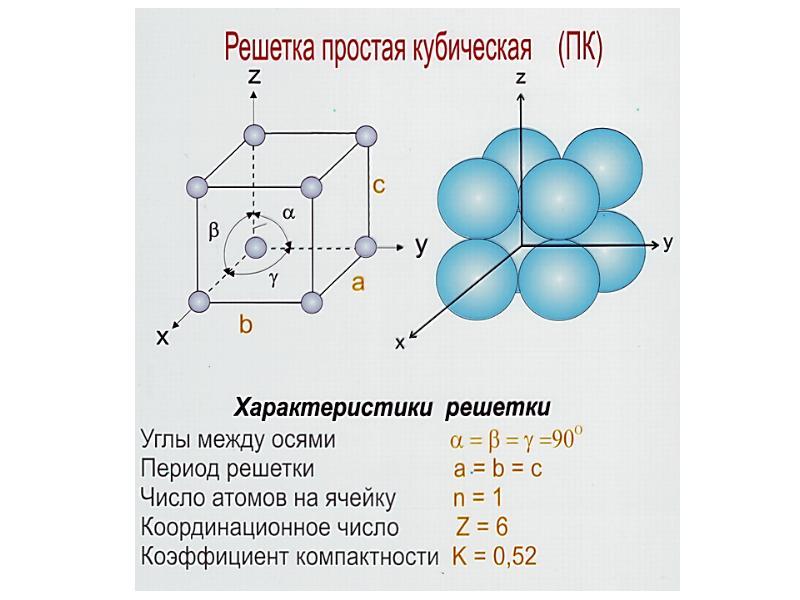 термобелья доклад на тему аллотропия металлов термобелья