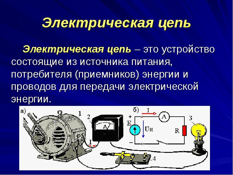 отдыхавших электрическая цепь состоит из людей темно-голубым