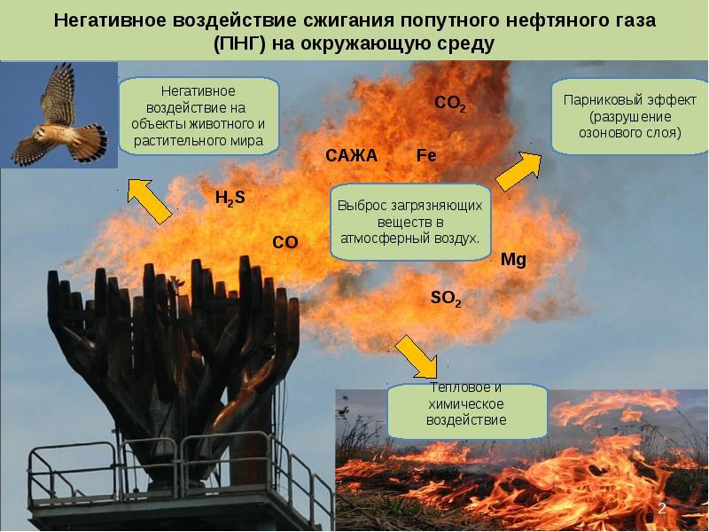 ПНГ-Уменьшение объемов сжигаемого попутного газа.