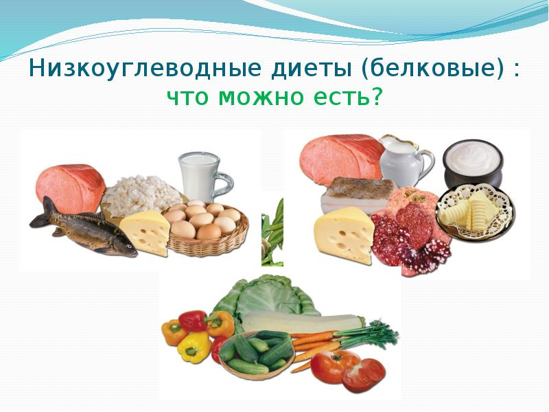 Питание на низкоуглеводной диете