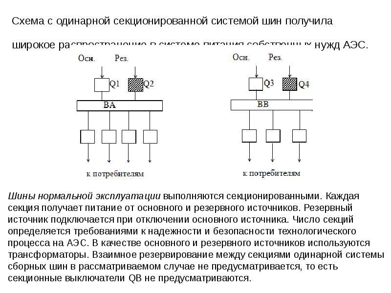 должно сохнуть достоинства схема с одной секционированной системой шин хорошо отводит