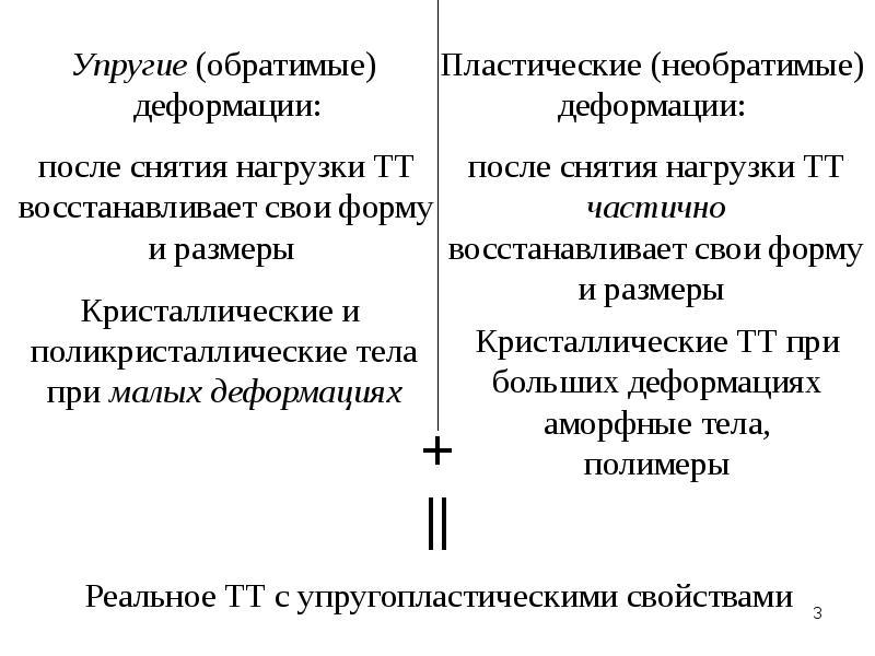 Презентация на тему механические свойства твердых тел
