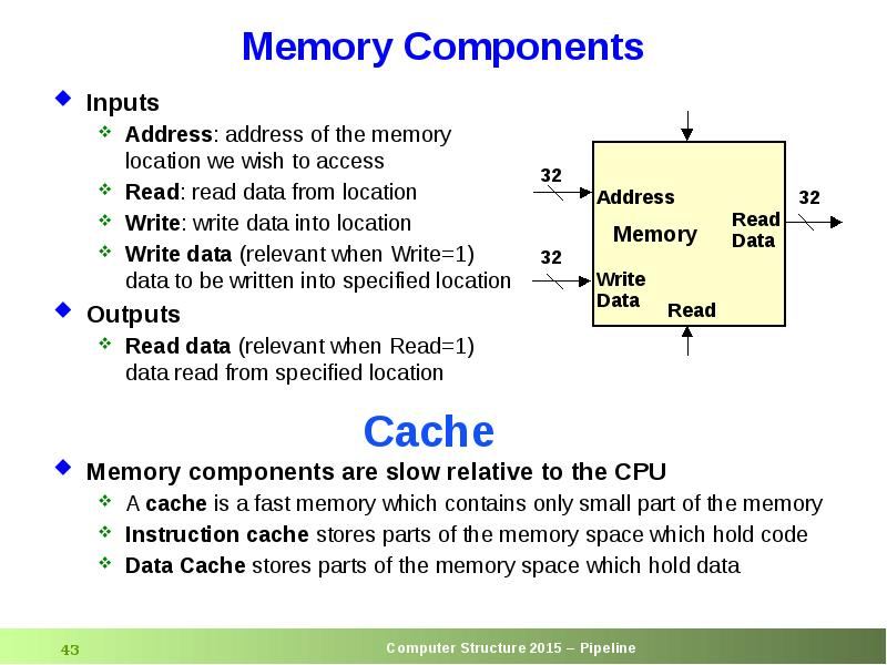 memory locations and addresses Memory address decoding the processor can usually address a memory space that is much larger than the this 2kb memory segment maps into the reset location of.
