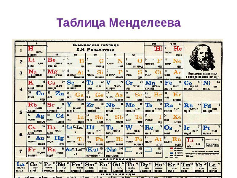 Виталий доманский просветленный 7 лет назад а в россии точно вся, плюс грамотная раб.