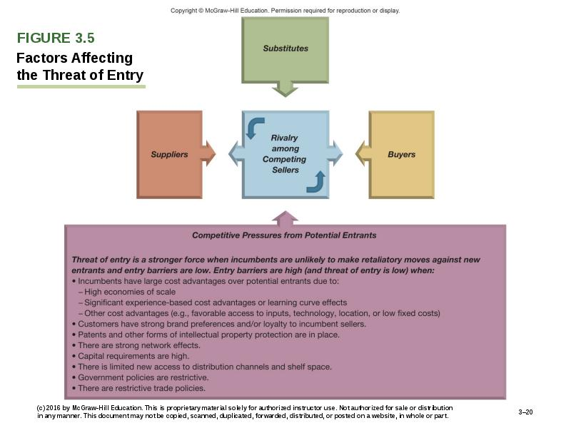 significance of external environment to the All outside factors that may affect an organization make up the external environment the external environment is divided into two the significance.