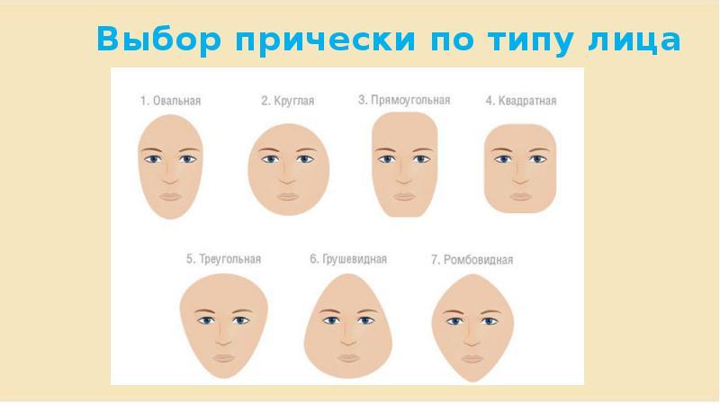 Прически для типов лица