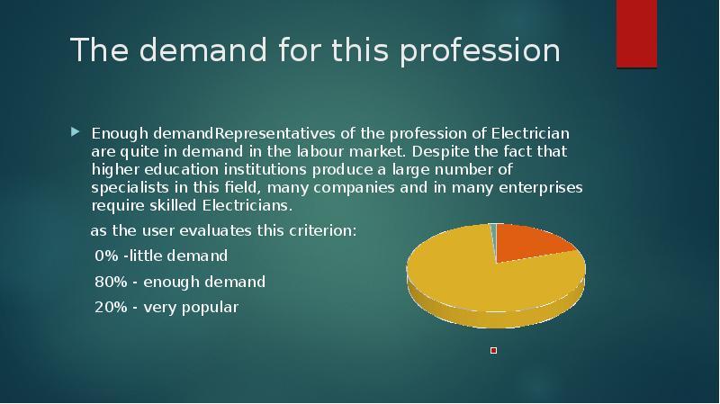 Презентация На Тему my future profession freedomthailand
