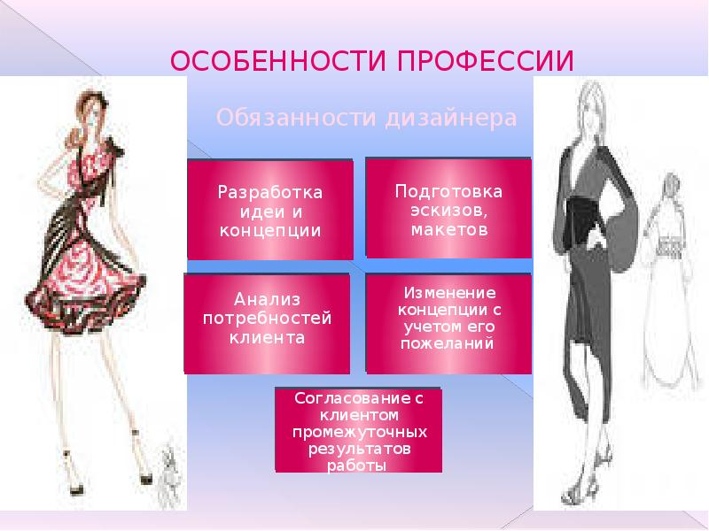 fashion stylists vs fashion designers essay Fashion designers are hired to work with apparel companies, clothing retailers, design firms what are the rewards and benefits of being a fashion designer.
