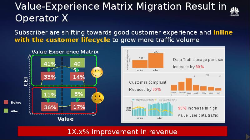 effect of experiential value on customer Experiential value, customer satisfaction and customer lifetime value: h1: experiential value has positive effect on customer satisfaction effect of experiential value on customer satisfaction with service encounters in luxury-hotel.