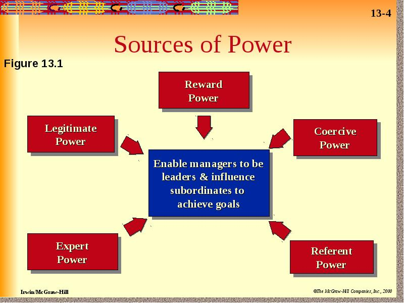 basis of power Expert power-this is a personal kind of power which owes its genesis to the skills and expertise possessed by an individual, which is of higher quality and not easily available in such a situation, the person can exercise the power of knowledge to influence people.