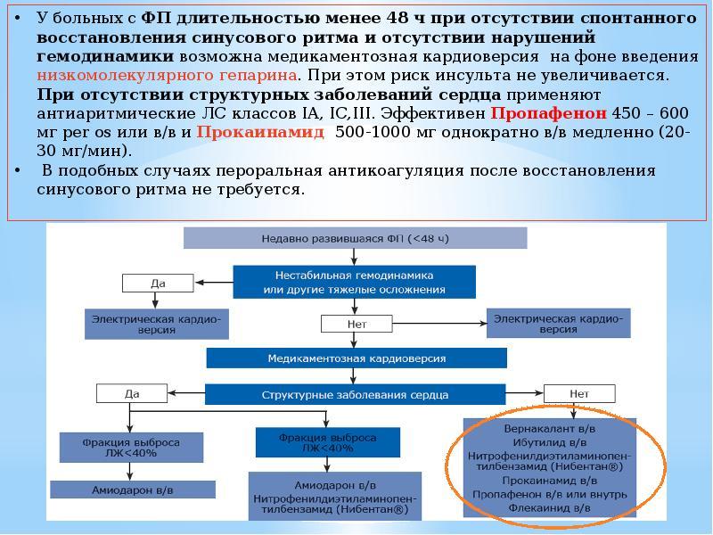 стандарт помощи при пароксизмальной фибрилляции защите