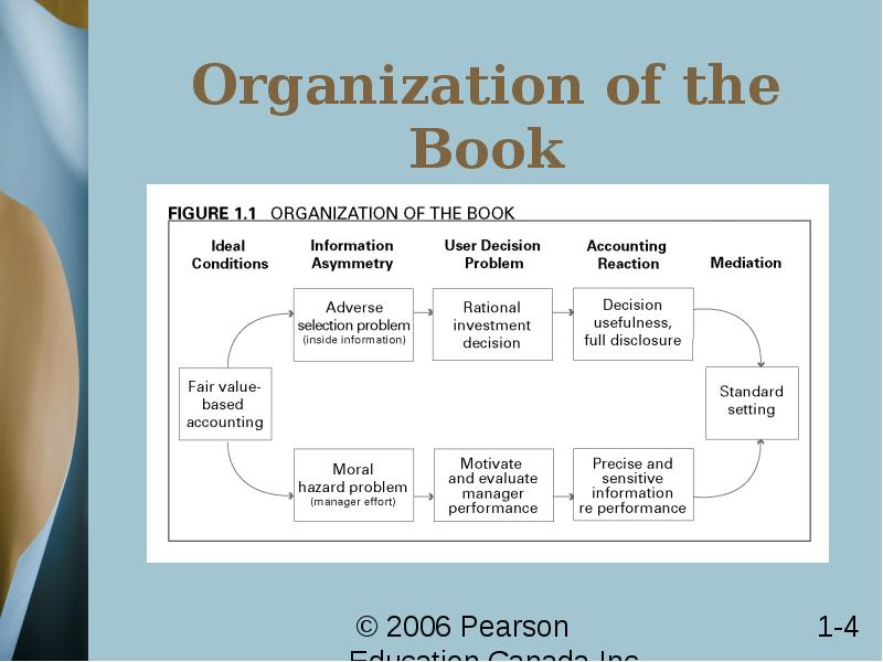 financial accounting theory the reporting Accounting theory also includes the reporting of accounting and financial information there has been and will continue to be extensive discussion and argumentation as to what these basic assumptions, definitions, principles, and concepts should be thus, accounting.