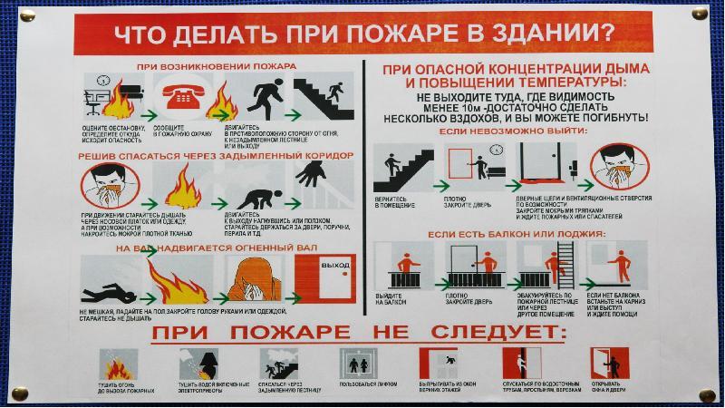 В случае пожара картинки