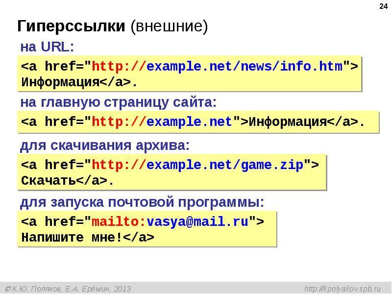 Создание web сайта html онлайн шатурская управляющая компания сайт