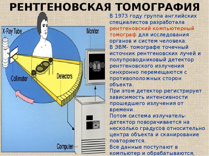 Рентгеновское Излучение Реферат tekstgoogle Рентгеновское Излучение Реферат Скачать