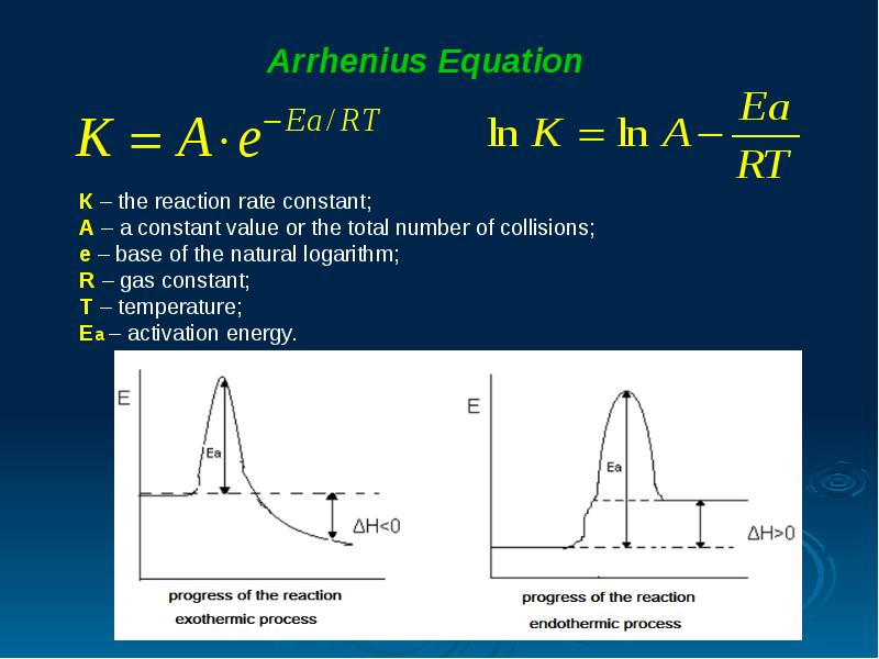 change the rate of reaction There are several ways to change the rate of a reaction anything that increases the number of collisions between particles will increase the reaction rate.