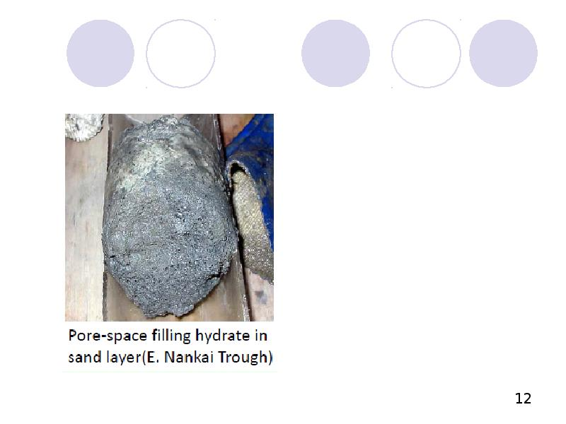 gas hydrates Because microorganisms then oxidize the resulting methane gas to form the greenhouse gas carbon dioxide (co 2), methane hydrates have recently become a topic of.