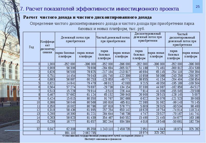 погода показатели эффективности инвестиционных проектов реферат ДЛЯ СОБАК НОВОКУЗНЕЦКЕ