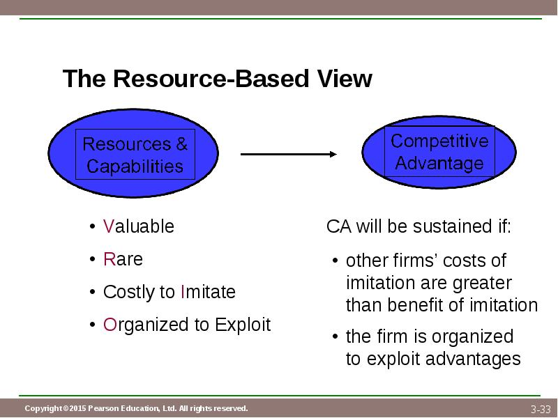 the resource based view analysis A resource-based approach to performance this paper extends the resource-based view of the firm to reciprocal interactions at multiple levels of analysis.
