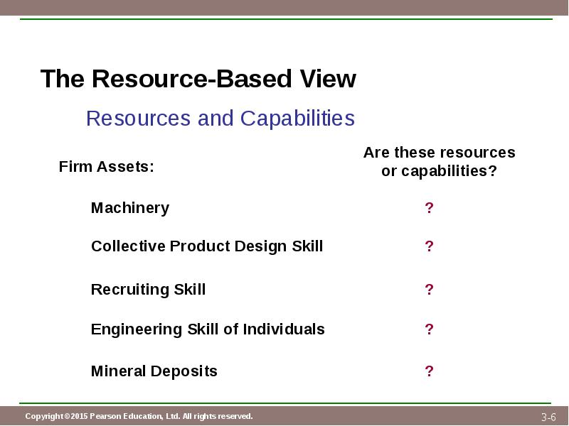 how might a resource based view of internal capabilities complement a strengths weaknesses opportuni A 'resource-based view' to strategic analysis focuses on the internal characteristics of the school, and considers what resources the school currently has and how these might be better exploited in the future.