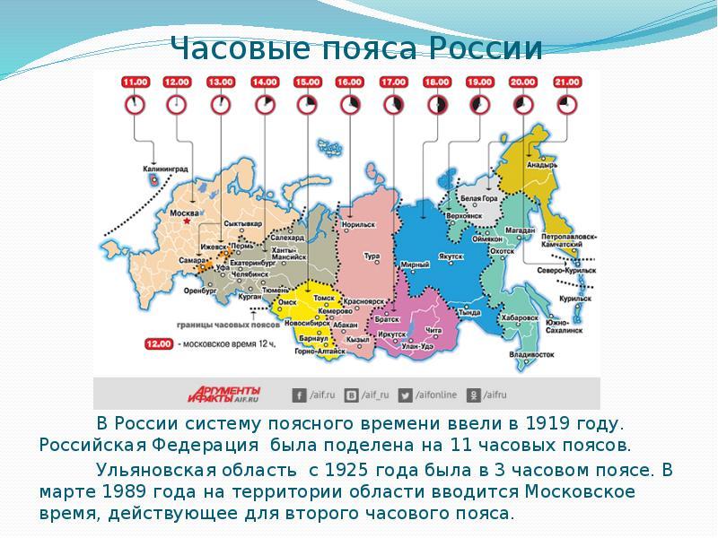 Решение часовые пояса россии 2016 год сайт