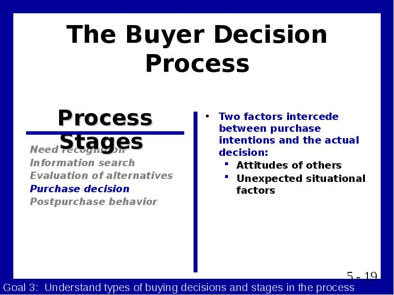 analyzing the buyer decision process by interviewing two consumers Consumer behaviour is the study of individuals, groups, or organizations and all the activities associated with the purchase, use and disposal of goods and services, including the consumer's emotional, mental and behavioural responses that precede or follow these activities.
