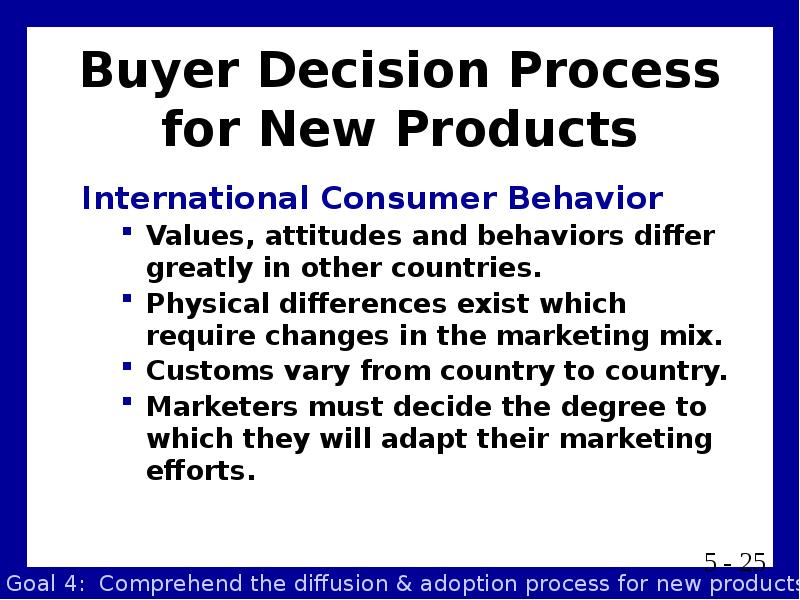 a description of buyer behaviour defined as the activities and decision processes that involves in c Principles of marketing marketing is defined as the total of activities understand the different behavioral patterns and decision-making processes of.