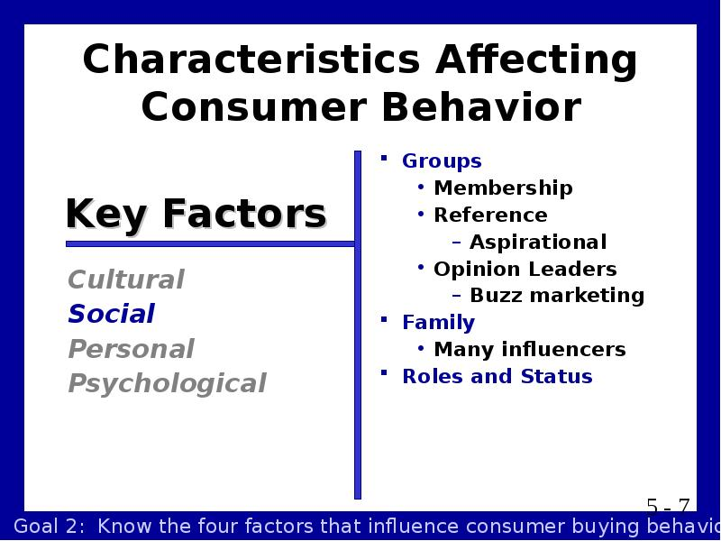 marketing research and buyer behavior