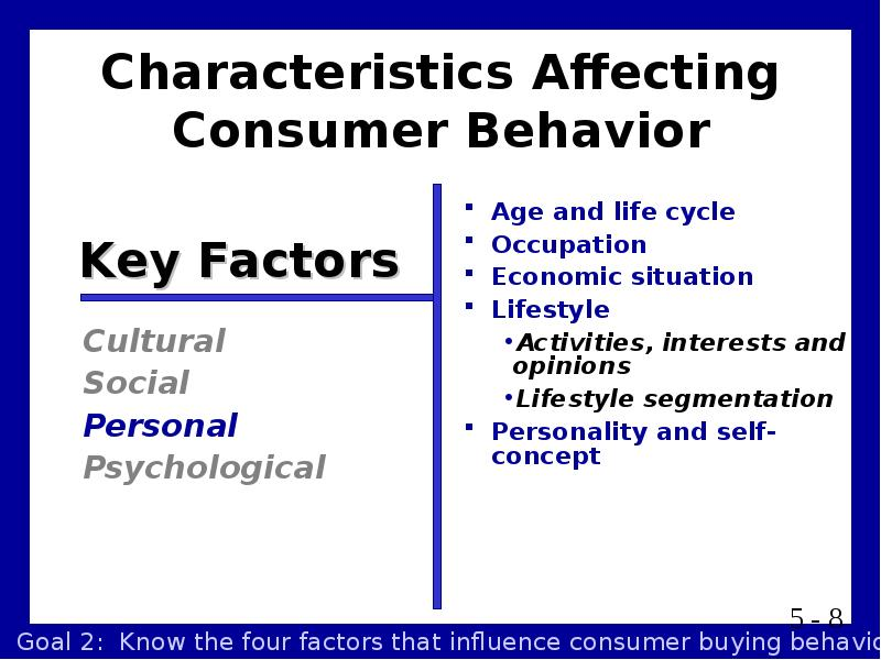 what is family life cycle and how it is related to buyer behaviour What is a social class in consumer behaviour - what is a social class in consumer behaviour courses with reference manuals and examples  consumer behaviour related interview questions  family buying influences, family life cycle and buying roles.