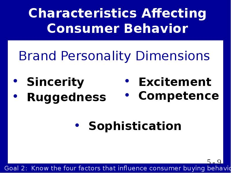 brand effect on consumer buying behavior