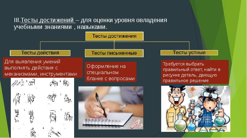 Психологические тесты онлайн - Заметки на полях