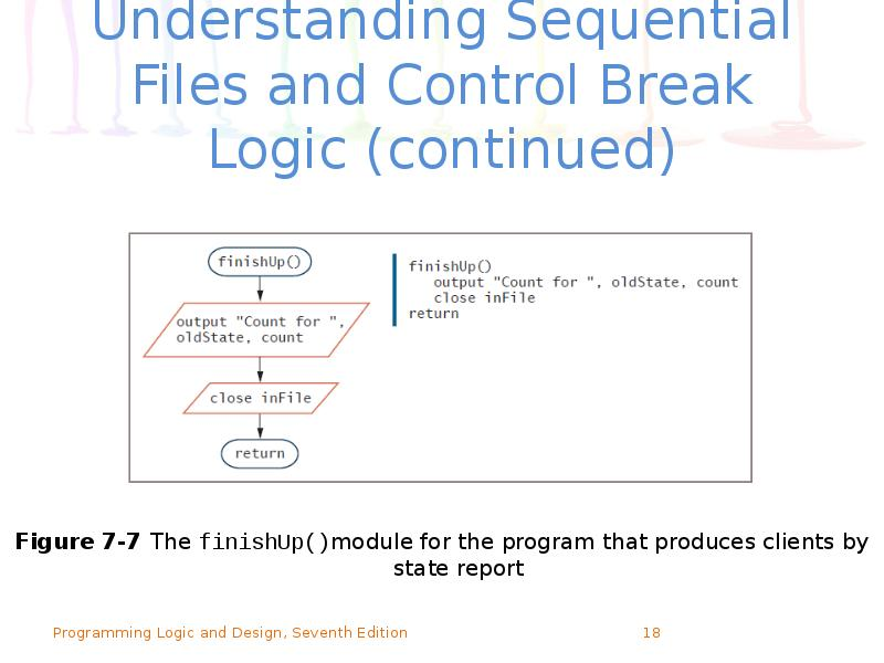 an analysis of file management which involves the method used in naming storing and handling of file The site-handling costs (cost of receiving, storage, issuing, and disposal)  materials management  • cavinato (1994) states that material management involves the control of the flow of goods in a firm it is the combination of purchasing with production, distribution, marketing and finance.