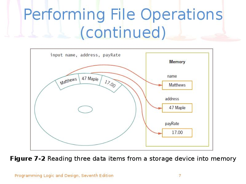 an analysis of file management which involves the method used in naming storing and handling of file 07112013 indicators for resources with close methods that do not complete erroneously in software programs  be used with resource-management.