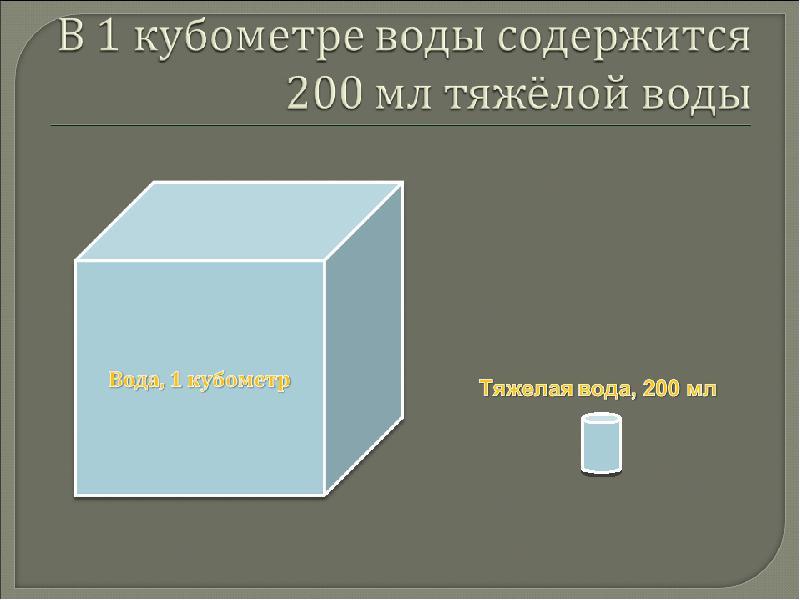 масса 1 метра кубического воды