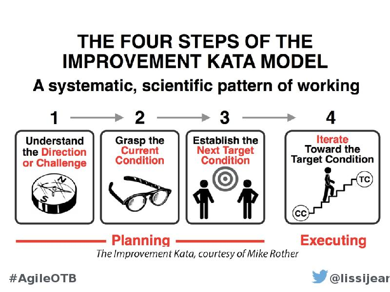 steps for improvement in future for flipkart essay One of the best ways that i know how an organization can identify areas for improvement is to use a lean assessment methodology the lean assessment helps an organization identify potential opportunities for improvement at a high level and provides an understanding of the process before change occurs.