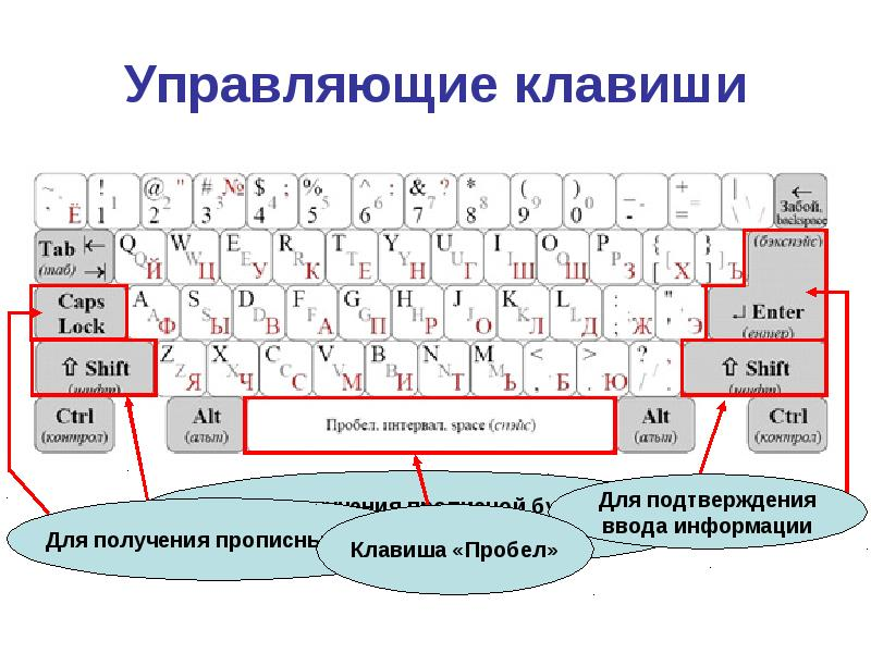 Картинки написаные клавиатурой