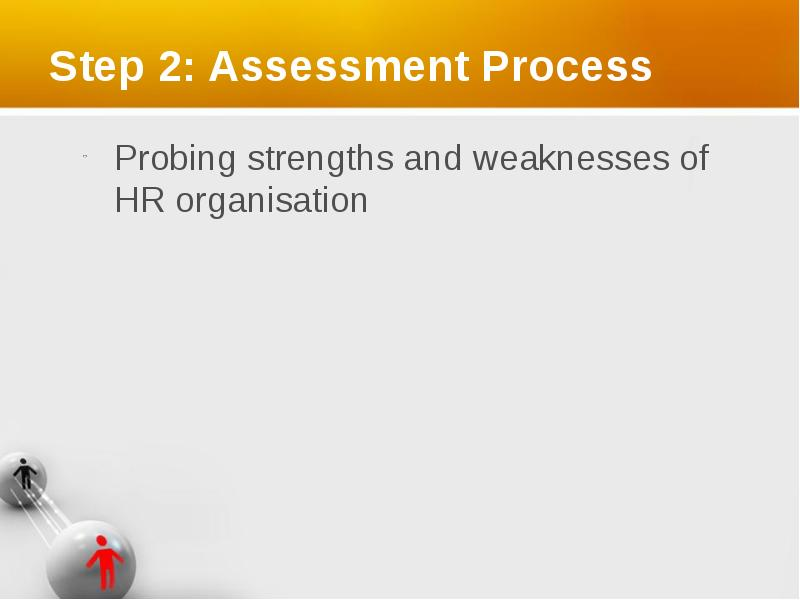 strengths and weaknesses of human resource policy Strengths and weaknesses compilation resources contact us take this time to show your human list of weaknesses the first step is to identify your top 3 weaknesses doing this for both your strengths and weaknesses is important alex is the creator of my strengths and weaknesses he is passionate about helping others create a career around the life they deserve.