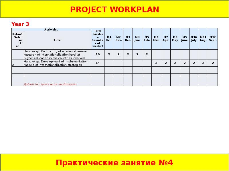 project title It's name of project which you are making or inventing eg android app example you r going to make gaming app so u can name it gameclub, gamerword,letzplayyo this all name are project names.