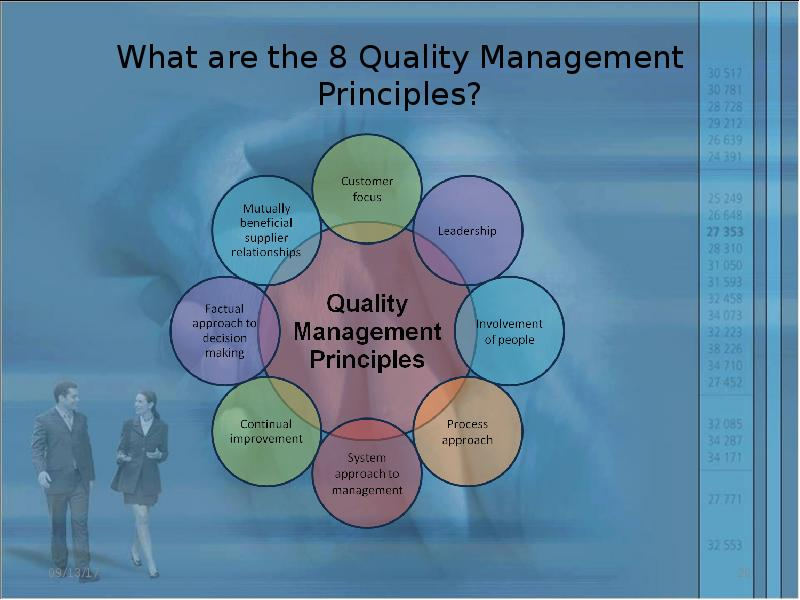 mg1401 total quality management question papers Total quality management tqm can be defined as a management approach to continuously improve quality of products, services and processes quality is subjective and have many perspective depends on the individual or parties for customers, quality is the characteristics of a product or service for.
