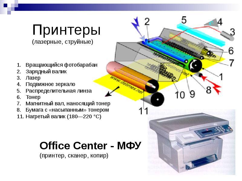 название этого открытки для лазерного принтера рисовать