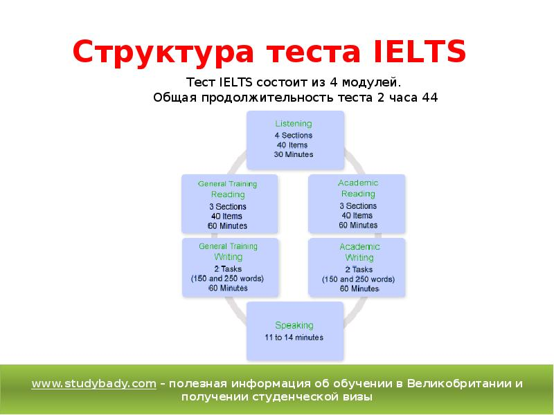 essay structure for ielts A common type of ielts task 2 essay is the problem solution or causes solution essay in this case i will need to write about the structure and techniques for an ielts writing task 2 problem solution essay, paraphrasing, main body paragraphs, conclusion.