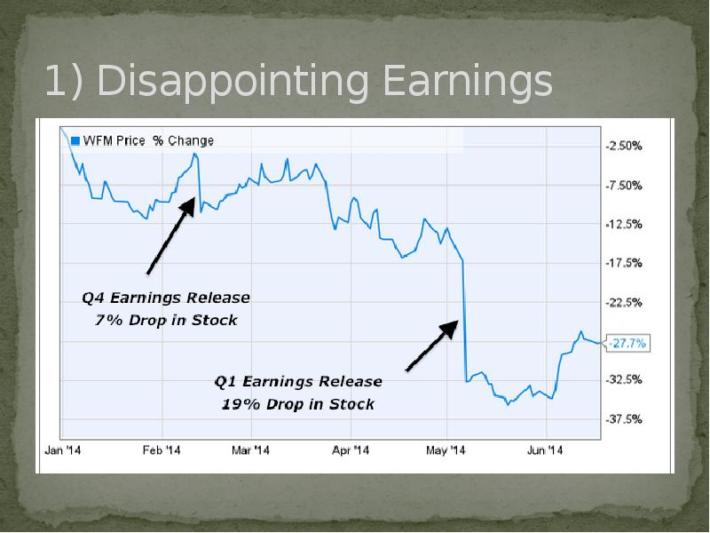 retails disappointing earnings repo - 800×600