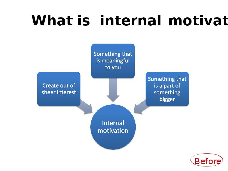 motivation by internal staff events Intrinsic motivation is internal it's about having a personal desire to overcome a challenge, to produce high-quality work, or to interact with team members you like and trust it's about having a personal desire to overcome a challenge, to produce high-quality work, or to interact with team members you like and trust.